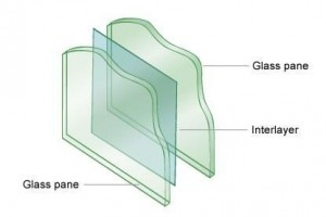 laminated auto glass